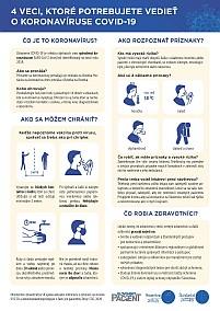 4 veci, ktoré je potrebné vedieť okoronavíruse